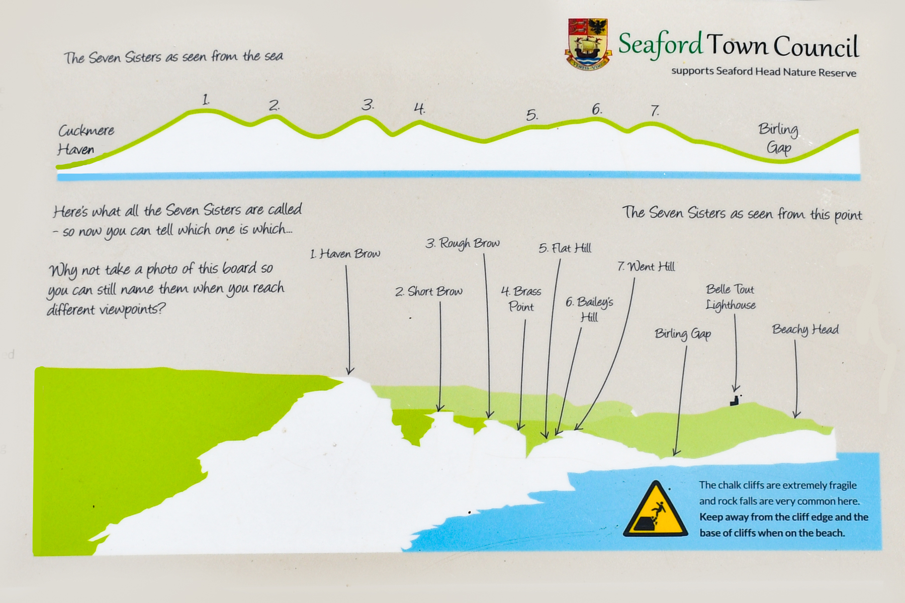 Seven Sisters Map