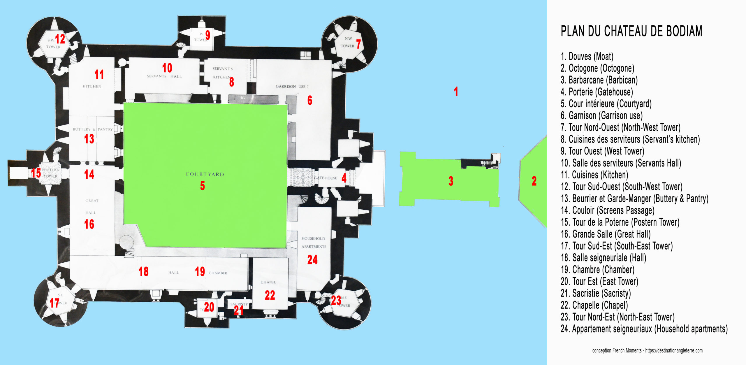 Chateau de Bodiam Plan by French Moments